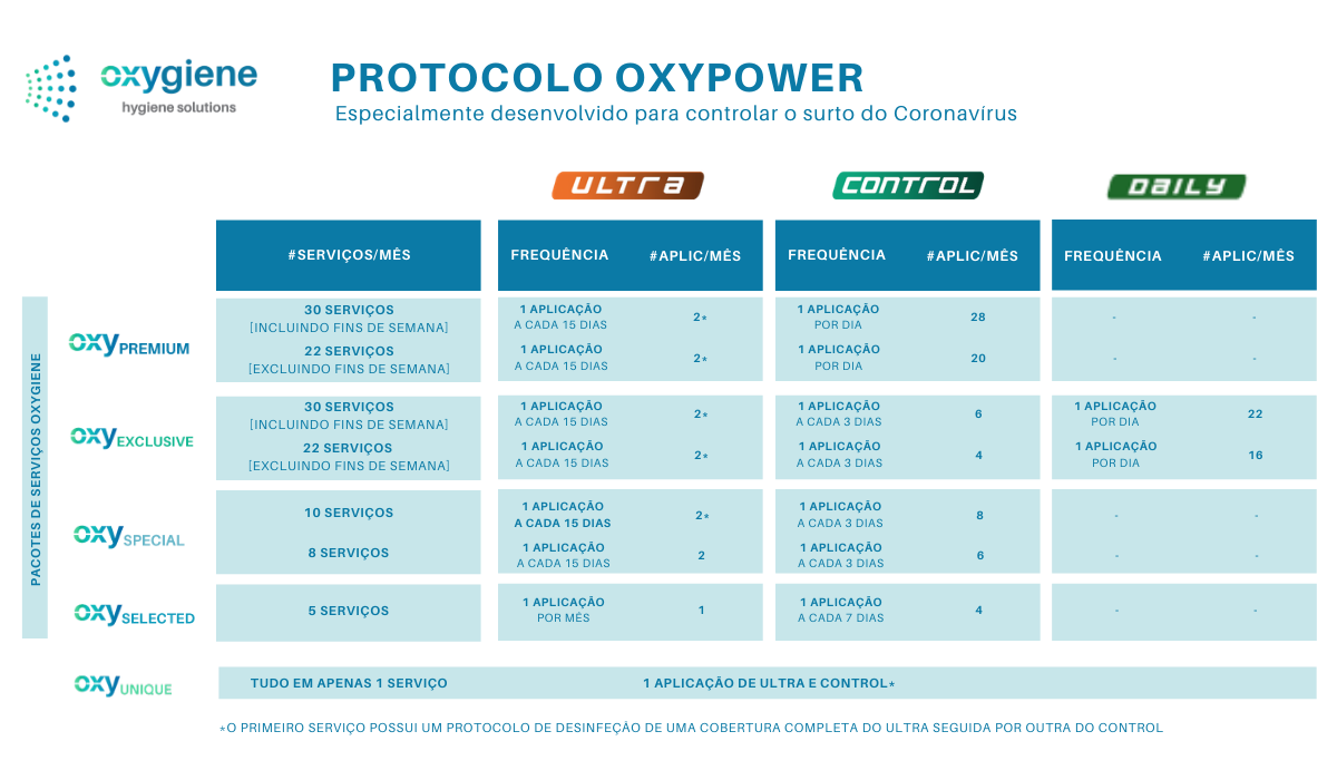 Protoloco Oxygiene