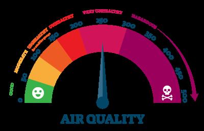 oxygiene-indicador-qualidade-ar-interior.